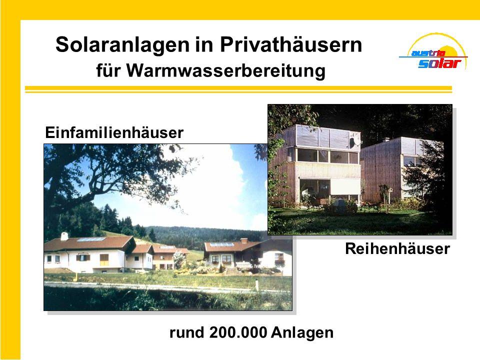 Solaranlagen in Privathäusern für Warmwasserbereitung