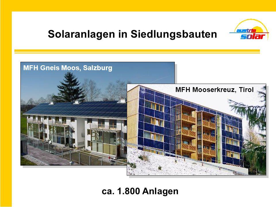 Solaranlagen in Siedlungsbauten