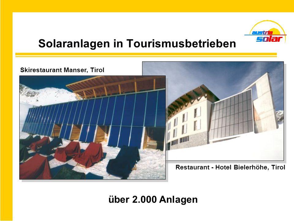 Solaranlagen in Tourismusbetrieben