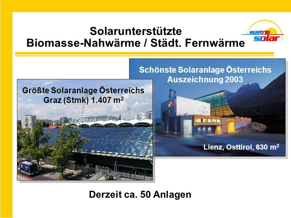 Solarunterstützte Biomasse-Nahwärme / Städt. Fernwärme