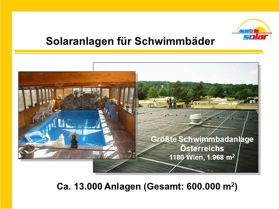 Solaranlagen für Schwimmbäder