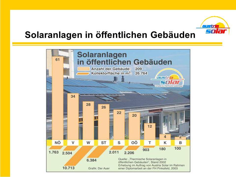 Solaranlagen in öffentlichen Gebäuden