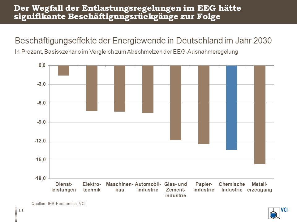 Beschäftigungseffekte der Energiewende in Deutschland im Jahr 2030