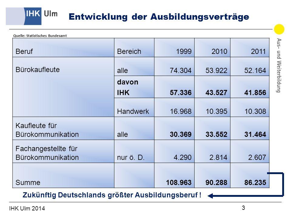 Zukünftig Deutschlands größter Ausbildungsberuf !