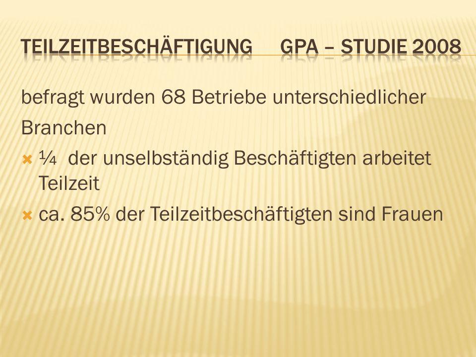 Teilzeitbeschäftigung GPA – Studie 2008