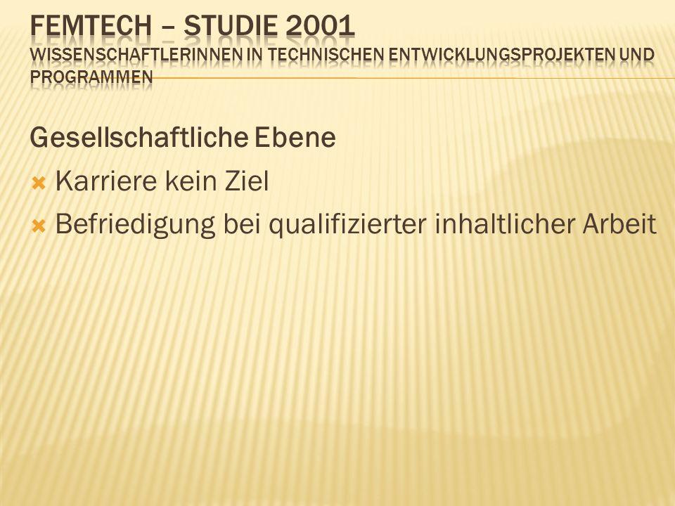 Femtech – Studie 2001 Wissenschaftlerinnen in technischen Entwicklungsprojekten und Programmen