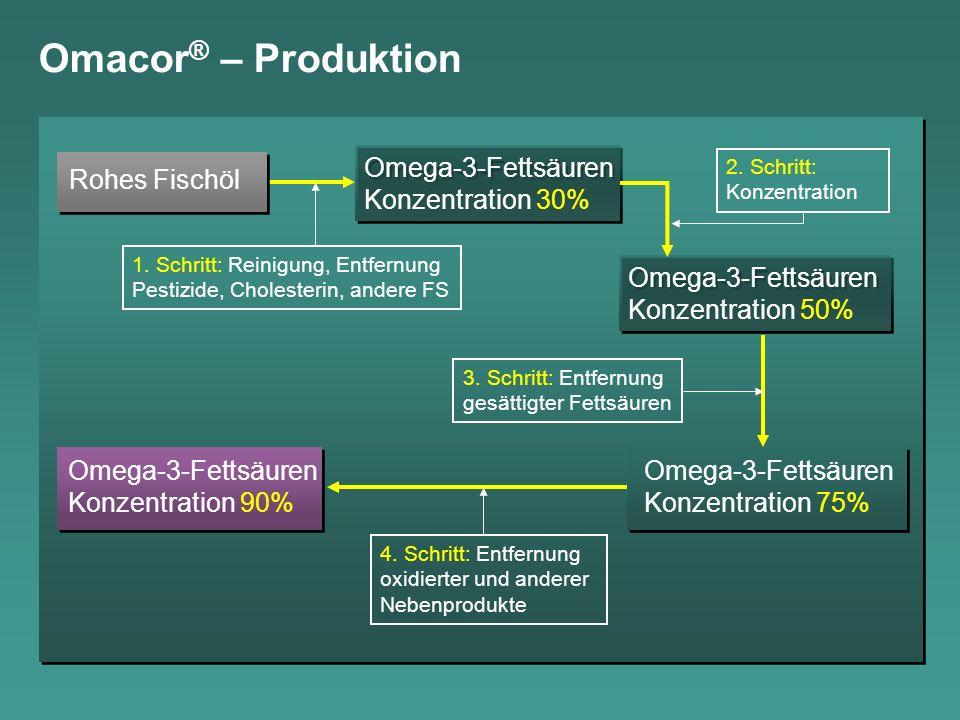 Omacor® – Produktion Omega-3-Fettsäuren Konzentration 30%