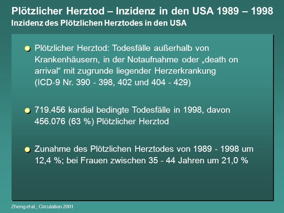 Plötzlicher Herztod – Inzidenz in den USA 1989 – 1998