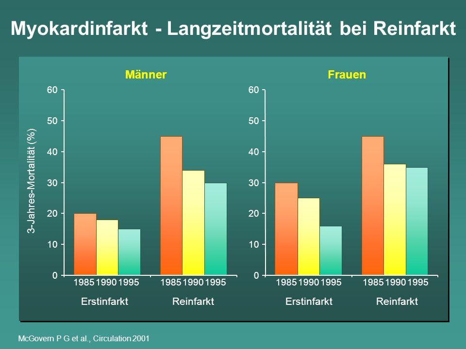 3-Jahres-Mortalität (%)