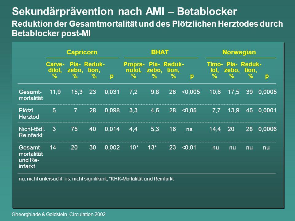 Sekundärprävention nach AMI – Betablocker