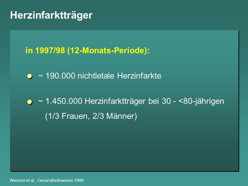 Herzinfarktträger in 1997/98 (12-Monats-Periode):