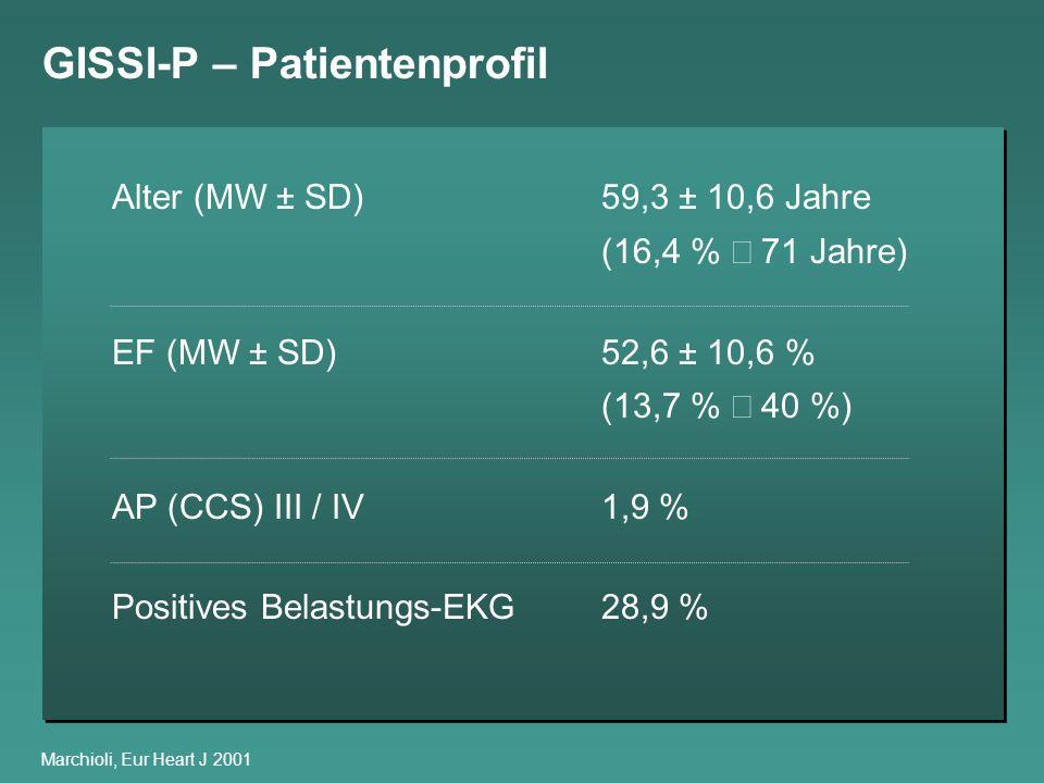 GISSI-P – Patientenprofil