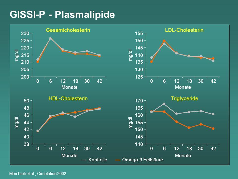 GISSI-P - Plasmalipide
