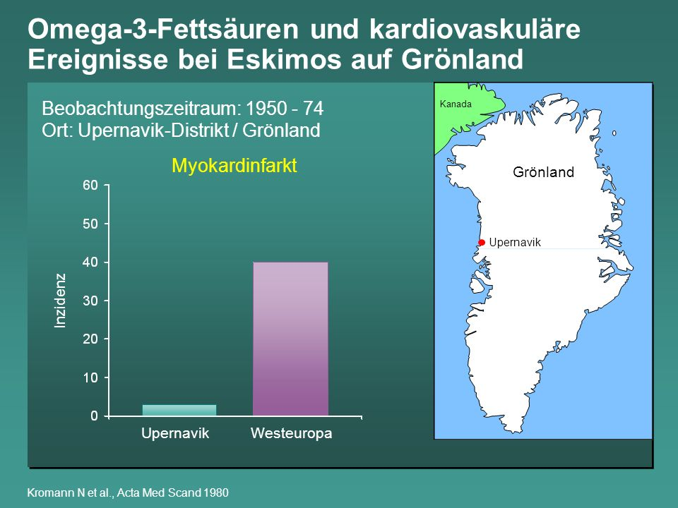 Omega-3-Fettsäuren und kardiovaskuläre Ereignisse bei Eskimos auf Grönland