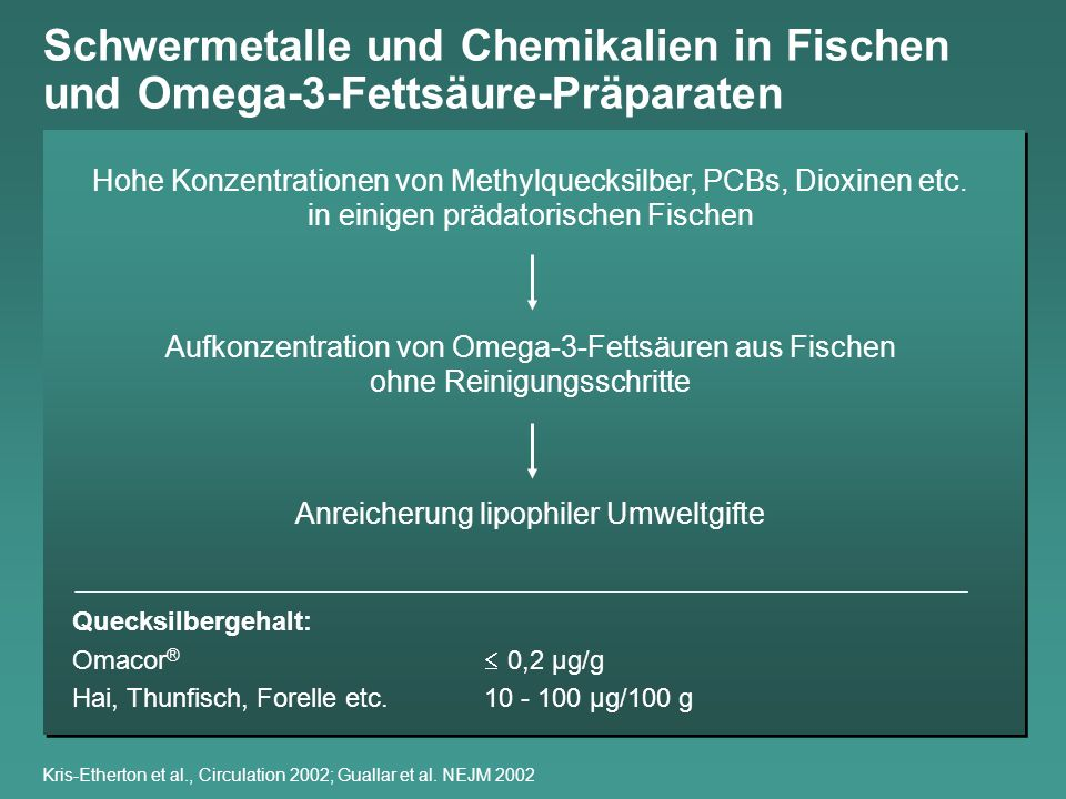 Anreicherung lipophiler Umweltgifte