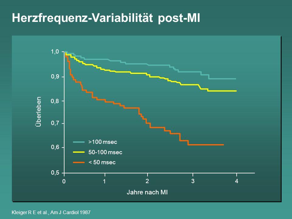 Herzfrequenz-Variabilität post-MI