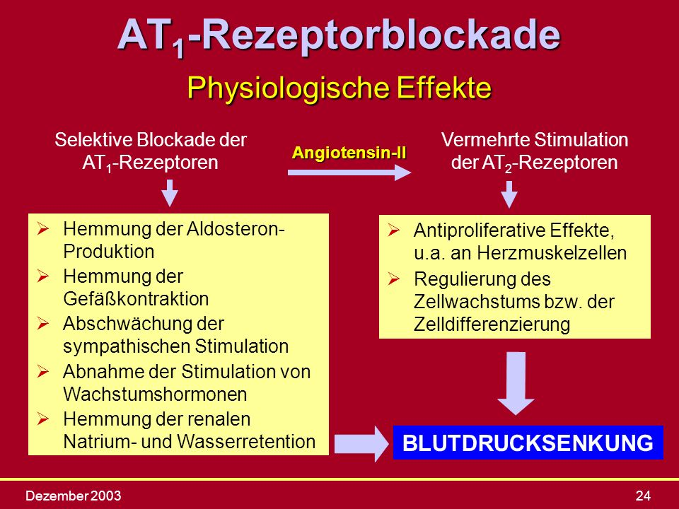 AT1-Rezeptorblockade Physiologische Effekte
