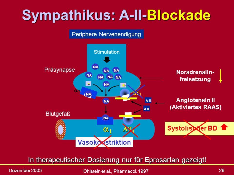 Sympathikus: A-II-Blockade
