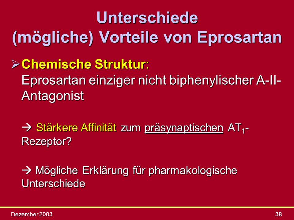 Unterschiede (mögliche) Vorteile von Eprosartan