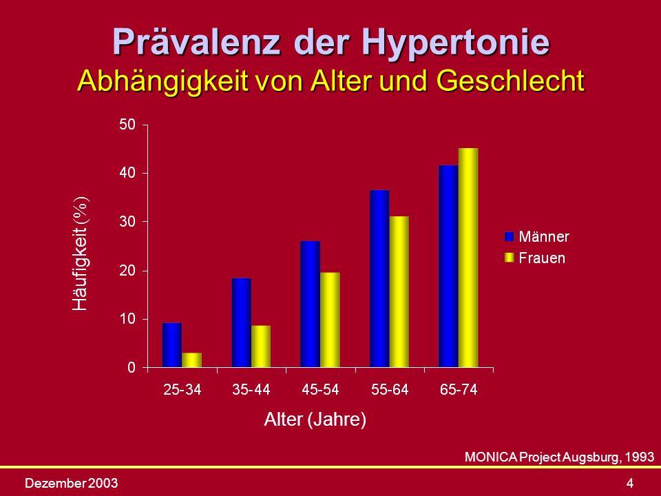Prävalenz der Hypertonie Abhängigkeit von Alter und Geschlecht