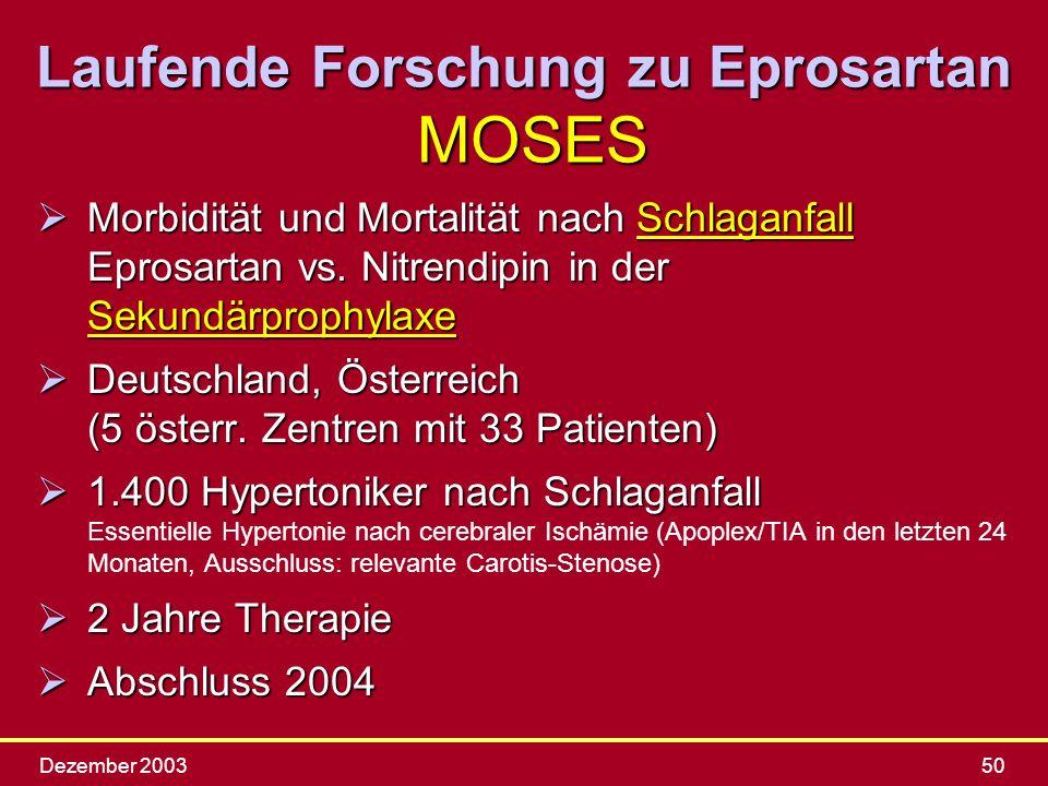 Laufende Forschung zu Eprosartan MOSES