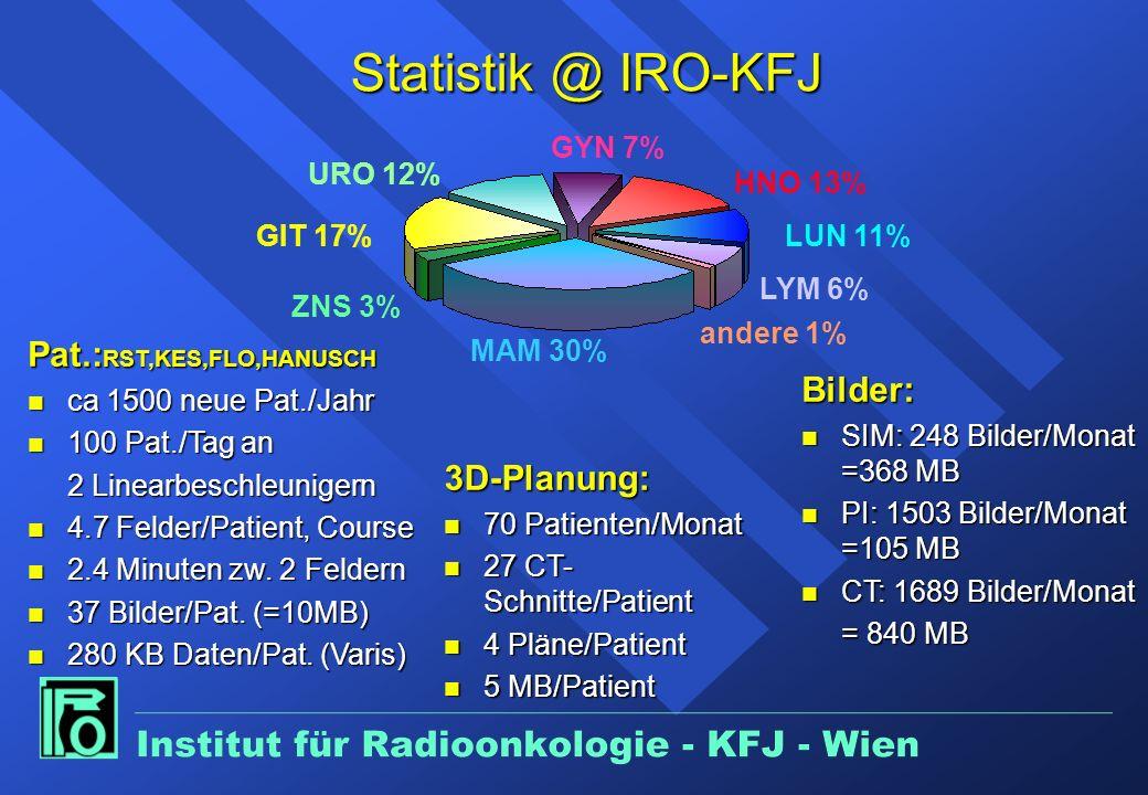 Statistik @ IRO-KFJ Pat.:RST,KES,FLO,HANUSCH Bilder: 3D-Planung: