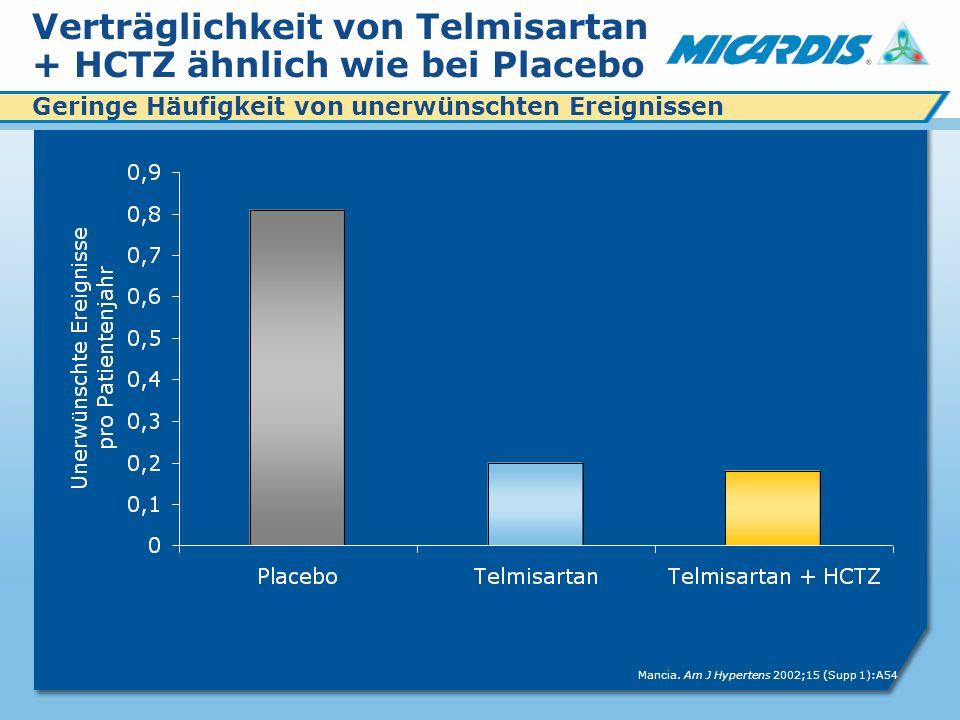 Verträglichkeit von Telmisartan + HCTZ ähnlich wie bei Placebo