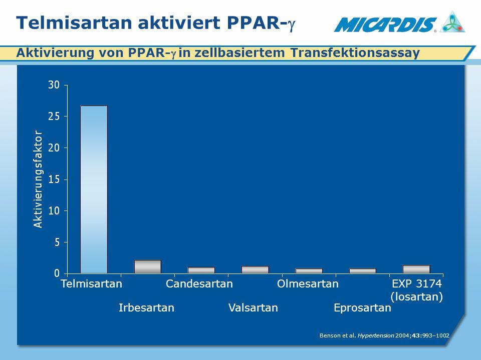 Telmisartan aktiviert PPAR-g