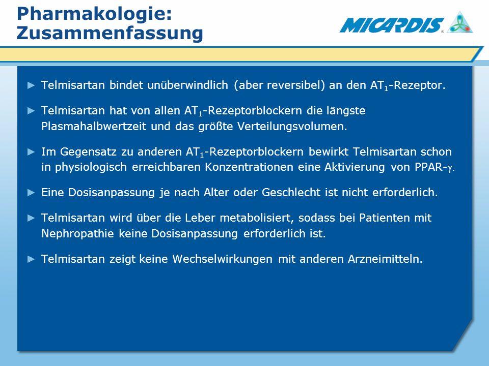Pharmakologie: Zusammenfassung