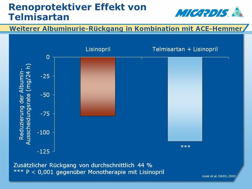 Renoprotektiver Effekt von Telmisartan