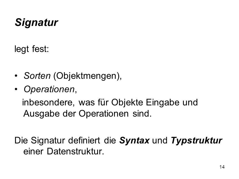 Signatur legt fest: Sorten (Objektmengen), Operationen,