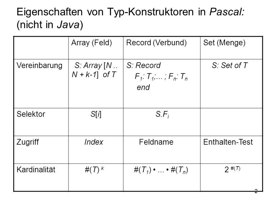 Eigenschaften von Typ-Konstruktoren in Pascal: (nicht in Java)