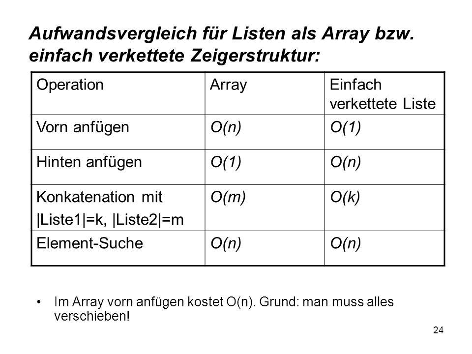 Aufwandsvergleich für Listen als Array bzw