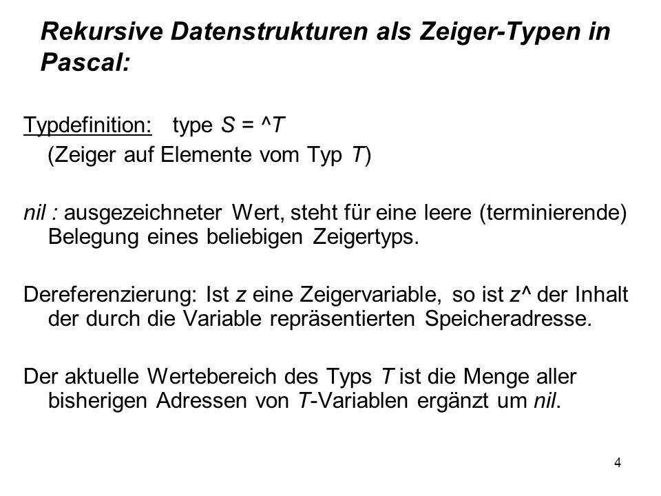 Rekursive Datenstrukturen als Zeiger-Typen in Pascal:
