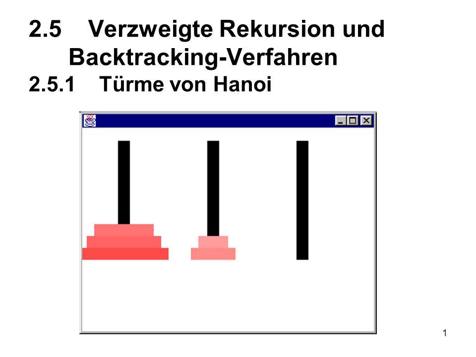 2. 5 Verzweigte Rekursion und Backtracking-Verfahren 2. 5