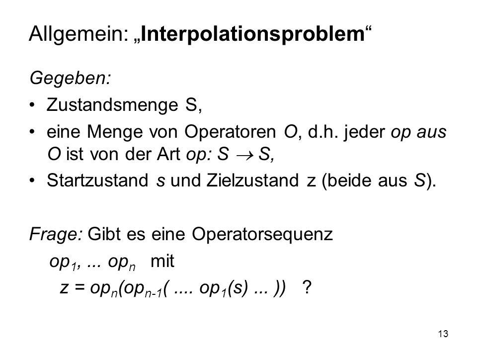 """Allgemein: """"Interpolationsproblem"""