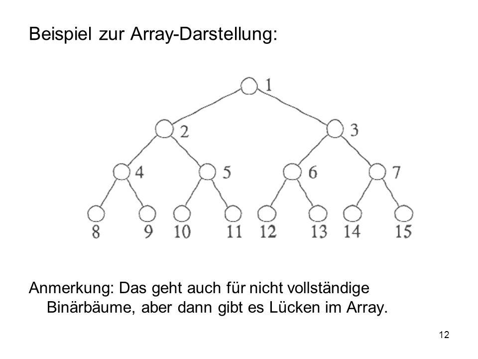 Beispiel zur Array-Darstellung: