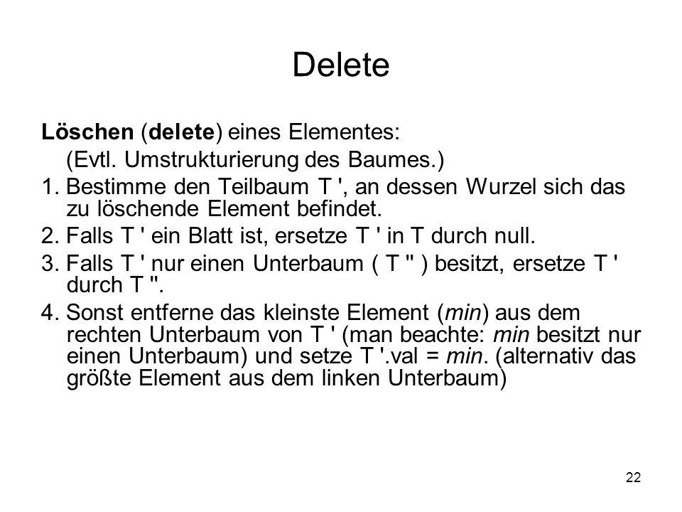 Delete Löschen (delete) eines Elementes: