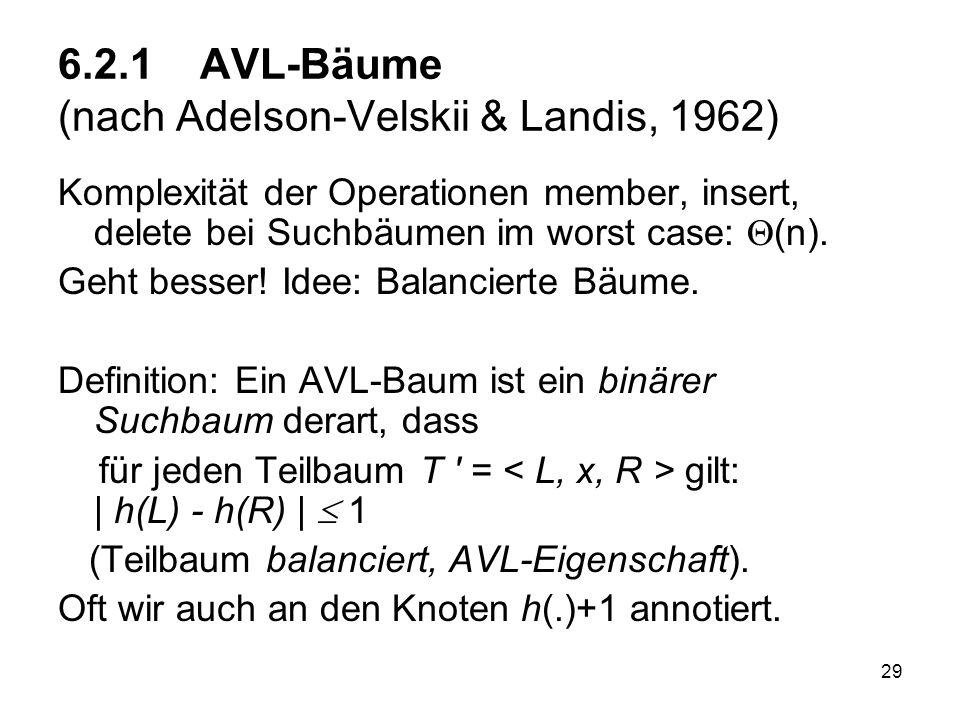 6.2.1 AVL-Bäume (nach Adelson-Velskii & Landis, 1962)