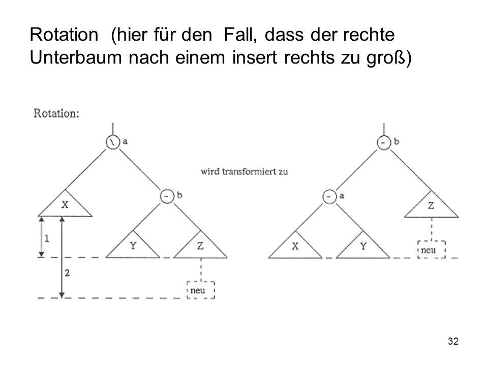 Rotation (hier für den Fall, dass der rechte Unterbaum nach einem insert rechts zu groß)