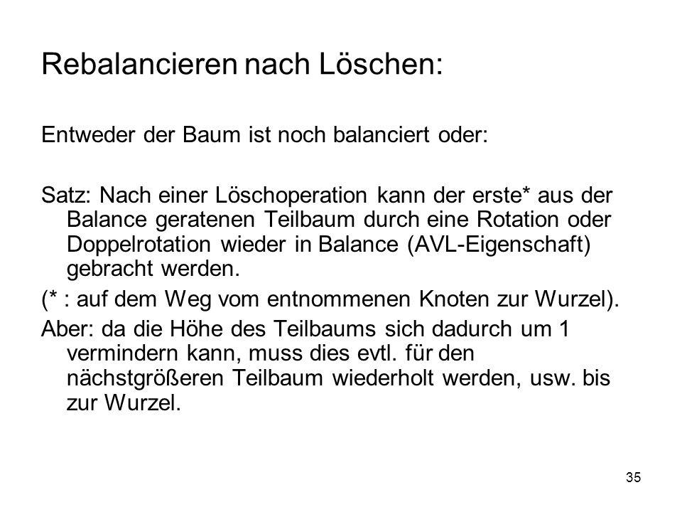 Rebalancieren nach Löschen: