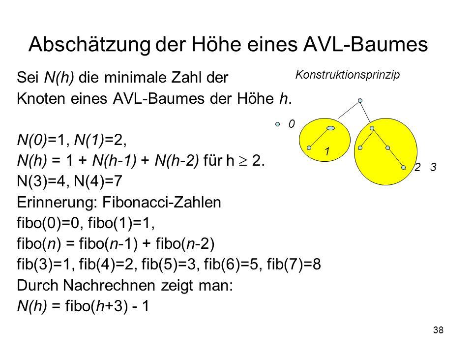 Abschätzung der Höhe eines AVL-Baumes