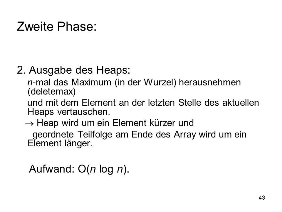Zweite Phase: 2. Ausgabe des Heaps: Aufwand: O(n log n).