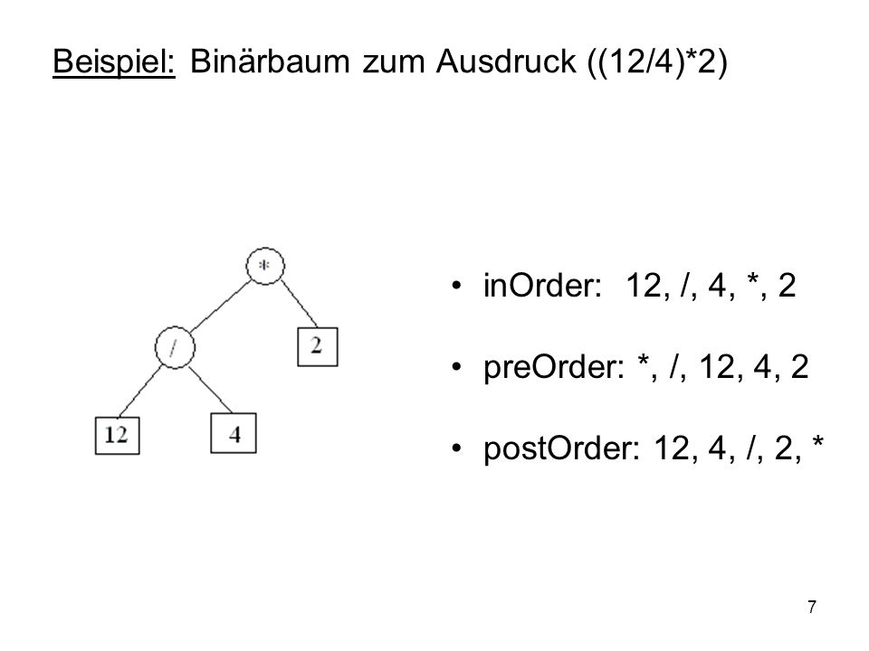 Beispiel: Binärbaum zum Ausdruck ((12/4)*2)