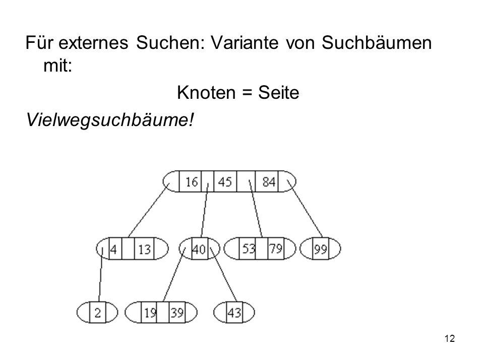 Für externes Suchen: Variante von Suchbäumen mit: