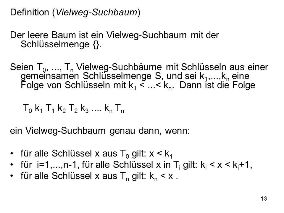 Definition (Vielweg-Suchbaum)