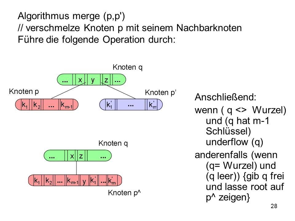 Algorithmus merge (p,p ) // verschmelze Knoten p mit seinem Nachbarknoten Führe die folgende Operation durch: