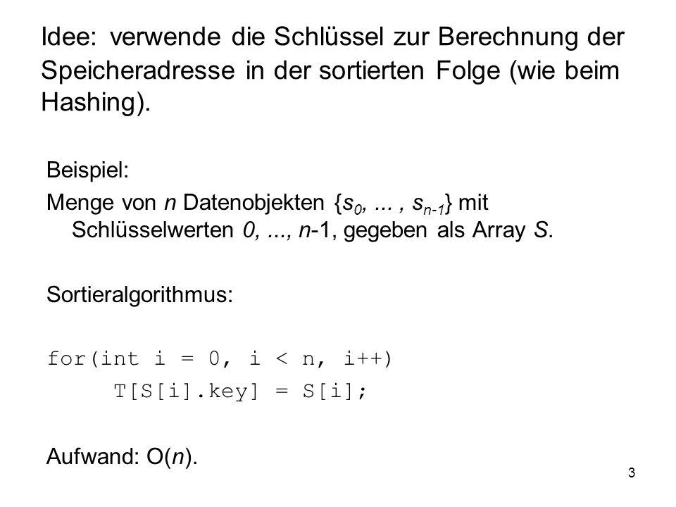 Idee: verwende die Schlüssel zur Berechnung der Speicheradresse in der sortierten Folge (wie beim Hashing).