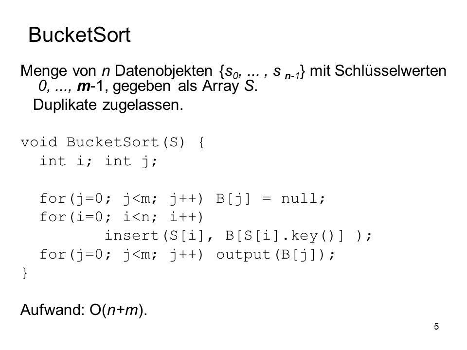 BucketSort Menge von n Datenobjekten {s0, ... , s n-1} mit Schlüsselwerten 0, ..., m-1, gegeben als Array S.