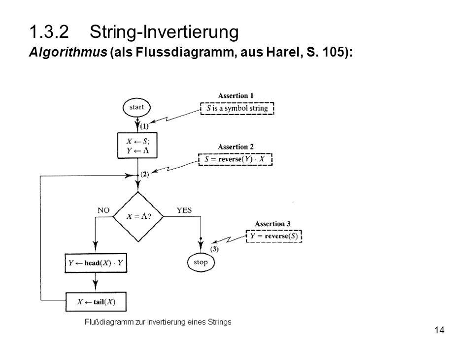 1.3.2 String-Invertierung Algorithmus (als Flussdiagramm, aus Harel, S. 105):